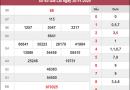 Phân tích kqxs Gia Lai ngày 27/11/2020 chốt số dự đoán