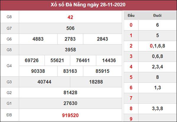 Soi cầu KQXS Đà Nẵng 2/12/2020 thứ 4 độ chuẩn xác cao