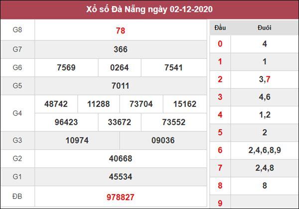 Thống kê XSDNG 5/12/2020 chốt số đẹp Đà Nẵng miễn phí