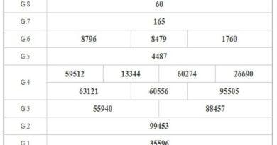 Nhận định KQXSBL ngày 26/1/2021 dựa trên kết quả kì trước