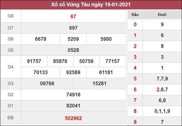Phân tích XSVT 26/1/2021 chốt cầu lô số đẹp Vũng Tàu thứ 3