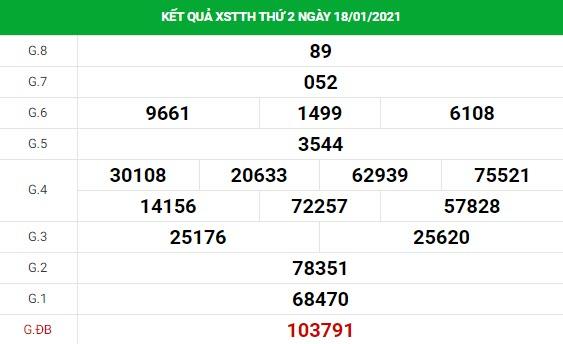 Soi cầu dự đoán XS Thừa Thiên Huế Vip ngày 25/01/2021