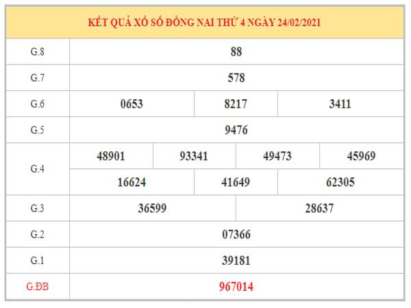 Nhận định KQXSDN ngày 3/3/2021 dựa trên kết quả kỳ trước
