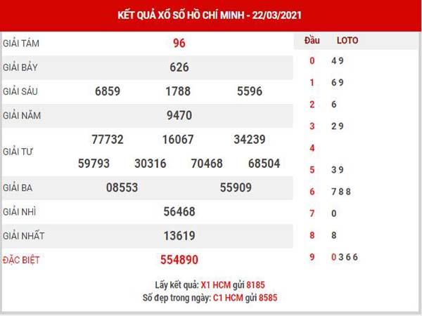 Phân tích XSHCM ngày 27/3/2021 đài Hồ Chí Minh thứ 7 hôm nay chính xác nhất