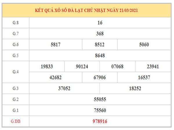 Thống kê KQXSDL ngày 28/3/2021 dựa trên kết quả kì trước
