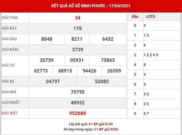Phân tích XSBP ngày 24/4/2021 đài Bình Phước thứ 7 hôm nay chính xác nhất