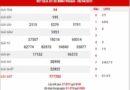 Phân tích XSBTH ngày 15/4/2021 – Phân tích xổ số Bình Thuận thứ 5