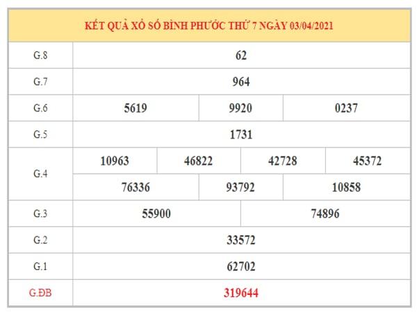 Thống kê KQXSBP ngày 10/4/2021 dựa trên kết quả kì trước