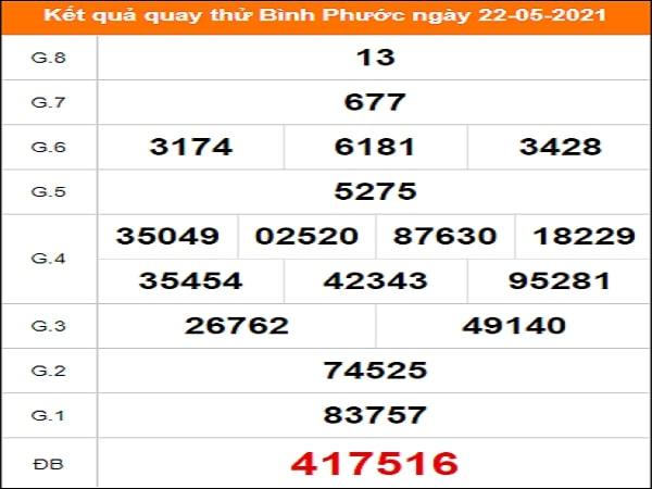 Quay thử kết quả xổ số tỉnh Bình Phước ngày 22/5/2021
