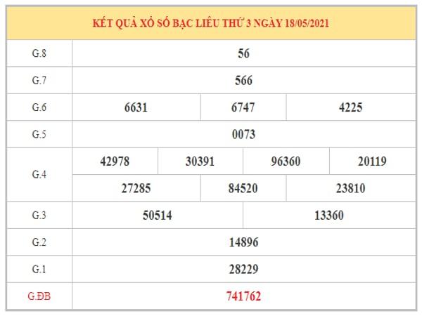Nhận định KQXSBL ngày 25/5/2021 dựa trên kết quả kì trước