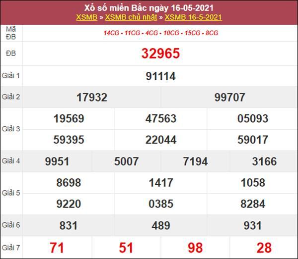 Dự đoán XSMB ngày 17/5/2021 chốt lô số đẹp siêu chuẩn