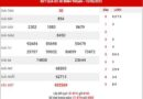 Phân tích XSBTH ngày 17/6/2021 – Phân tích xổ số Bình Thuận thứ 5
