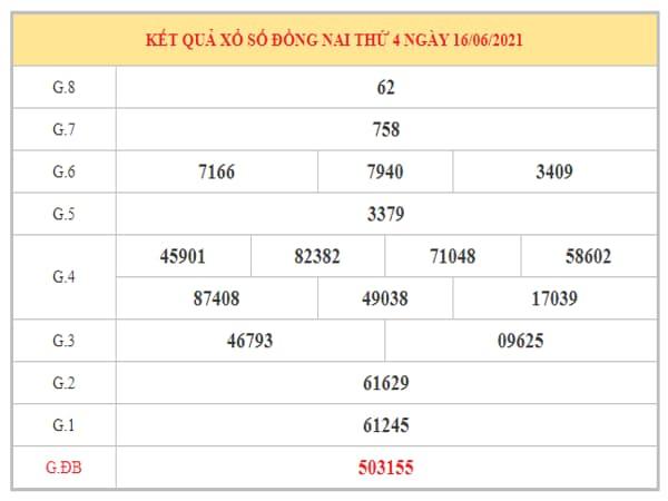 Nhận định KQXSDN ngày 23/6/2021 dựa trên kết quả kì trước