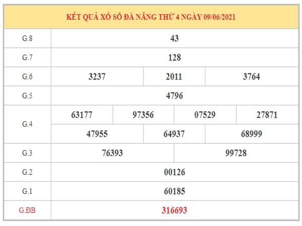 Dự đoán XSDNG ngày 12/6/2021 dựa trên kết quả kì trước
