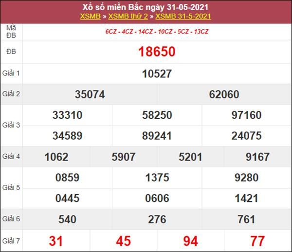 Thống kê XSMB 1/6/2021 chốt bạch thủ lô miền Bắc thứ 3