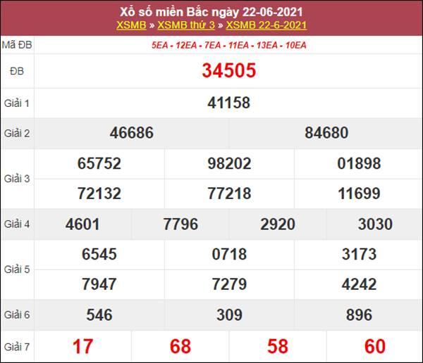 Thống kê XSMB 23/6/2021 chốt cặp số đẹp trong ngày