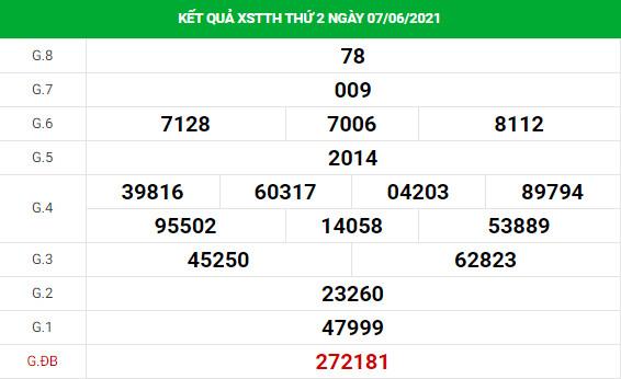 Soi cầu dự đoán xổ số Thừa Thiên Huế 14/6/2021 chính xác