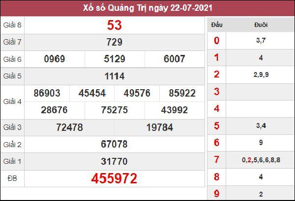 Nhận định KQXS Quảng Trị 29/7/2021 thứ 5 cùng cao thủ