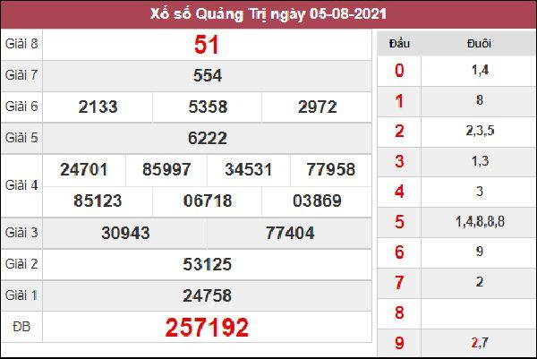 Nhận định KQXSQT 12/8/2021 thứ 5 tỷ lệ lô về cao nhất