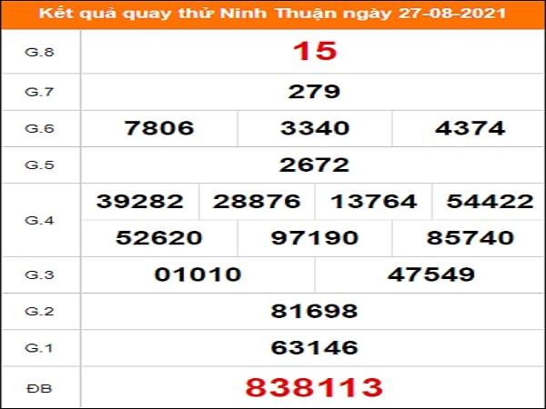 Quay thử xổ số Ninh Thuận ngày 27/8/2021 lấy hên