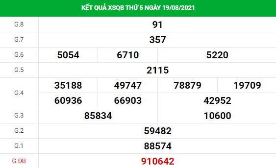 Thống kê soi cầu xổ số Quảng Bình ngày 26/8/2021 hôm nay