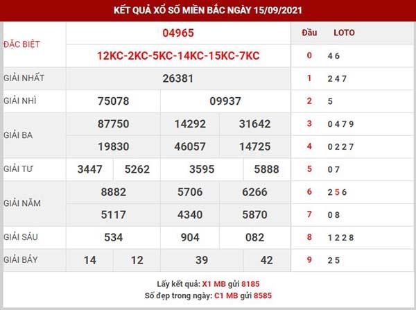Phân tích XSMB ngày 16/9/2021 - Phân tích KQ XS miền Bắc thứ 5