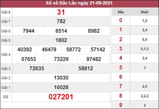 Soi cầu KQXSDLK ngày 28/9/2021 dựa trên kết quả kì trước