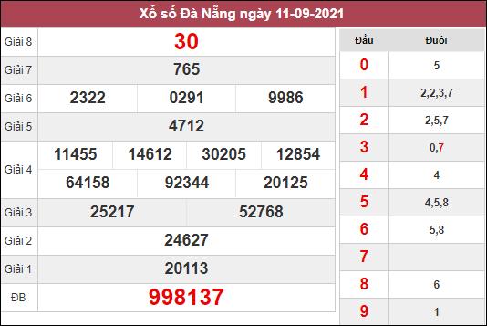 Dự đoán KQXSDNG ngày 15/9/2021 dựa trên kết quả kì trước