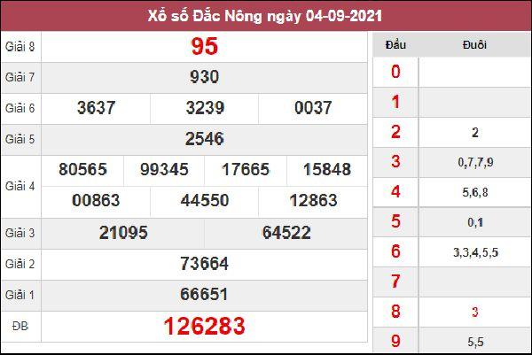 Dự đoán SXDNO 11/9/2021 thứ 7 chốt số xác suất về cao nhất