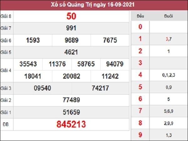 Thống kê XSQT 23-09-2021
