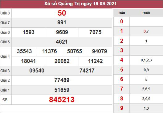 Dự đoán KQXSQT ngày 23/9/2021 dựa trên kết quả kì trước