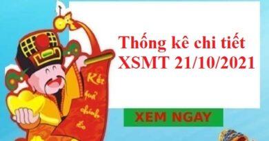 Thống kê chi tiết XSMT 21/10/2021