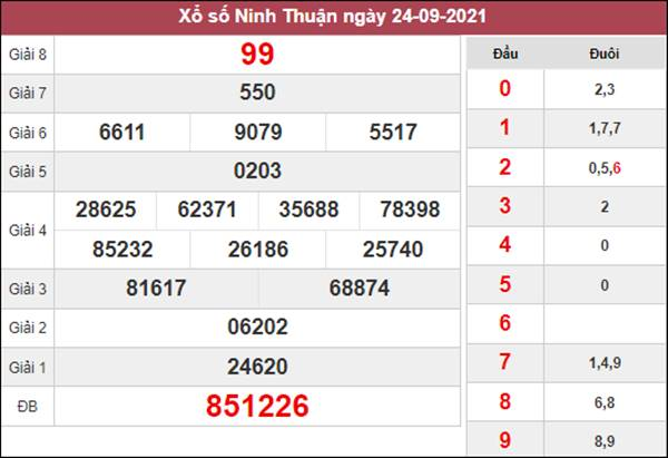 Thống kê XSNT 1/10/2021 tổng hợp cặp lô số đẹp thứ 6